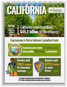 Impact of Crop Insurance on California